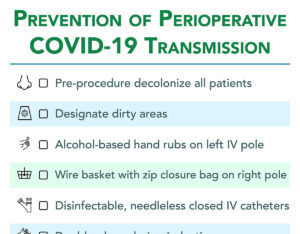 Prevention of Perioperative COVID-19 Transmission Infographic