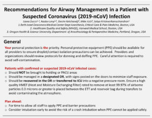 Recommendations for Airway Management in a Patient with Suspected Coronavirus (2019-nCoV) Infection